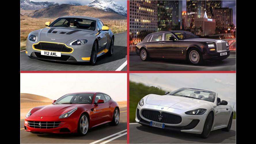 Die Autos mit den höchsten CO2-Werten