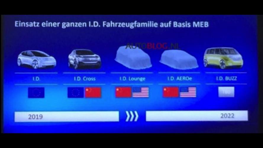 Vazamento mostra todos os modelos da linha I.D. (elétrica) da VW