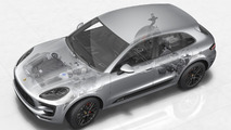 Porsche Macan GTS makes video debut