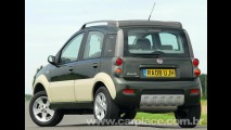 Fiat Panda Cross - Versão adventure com tração 4x4 é lançada no Reino Unido