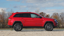 2017 Jeep Grand Cherokee Trailhawk Review