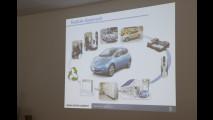 Nissan Leaf - Loccioni: in italia l'auto elettrica è a zero emissioni