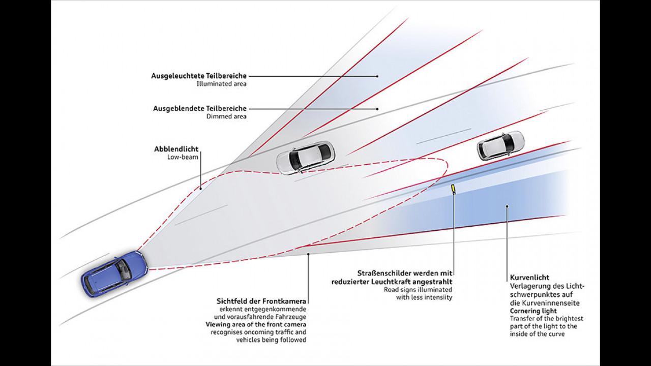 Licht: Matrix-LED-Scheinwerfer