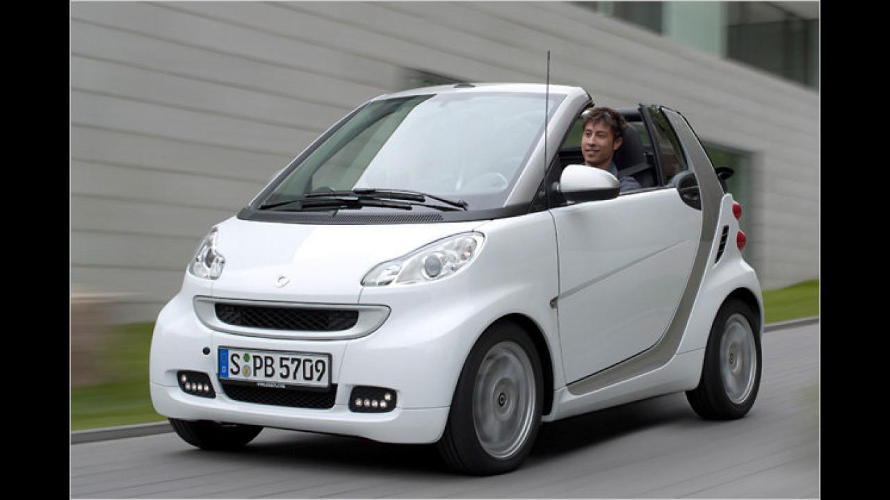 Sparsamstes Serienfahrzeug: Smart Fortwo cdi