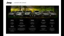 FCA, piano prodotti Jeep 2018
