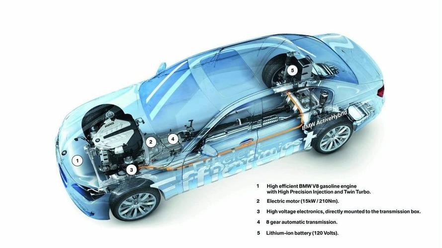 BMW New 7-Series ActiveHybrid Concept