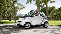 2010 smart fortwo cdi get 21% Power Boost
