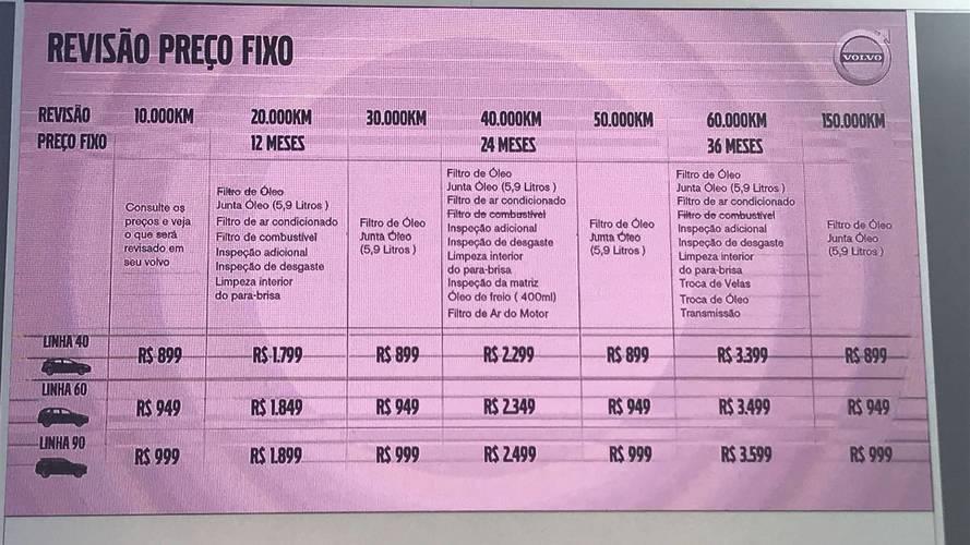 Volvo XC40 - Apresentação no Brasil