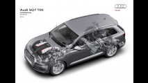 Audi SQ7 TDI: 435 cv de potência e o primeiro turbo elétrico do mundo