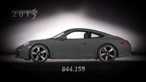 Porsche 911 generations