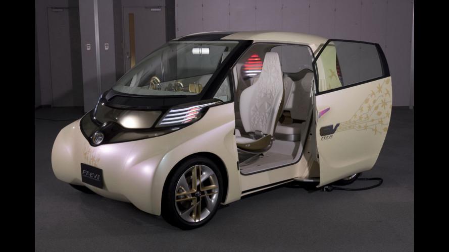 Toyota FT-EV II