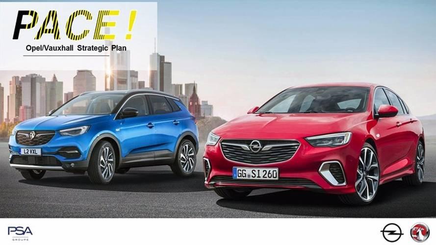 Toutes les Opel reposeront sur une plateforme PSA à partir de 2024